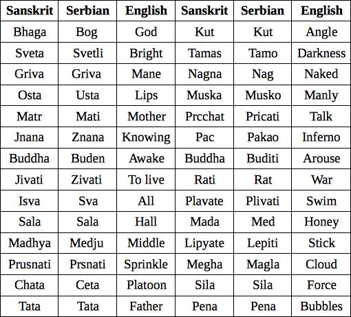 Србски санскрт