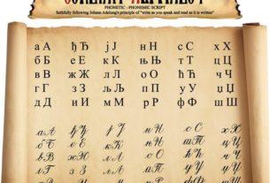 Србска азбука