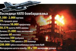 Хронологија НАТО бомбардовања СРЈ 1999.